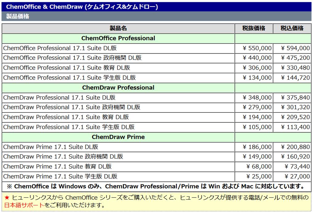 ChemDraw価格
