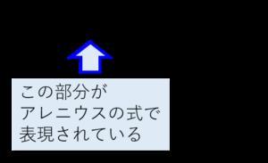 速度定数k