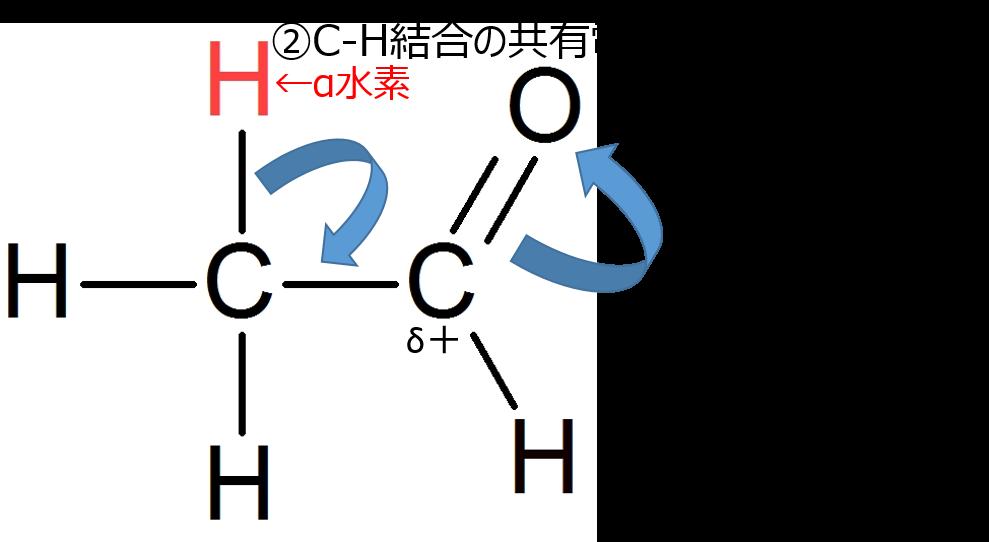 アルデヒドにおけるCH結合共有電子対の引っ張り