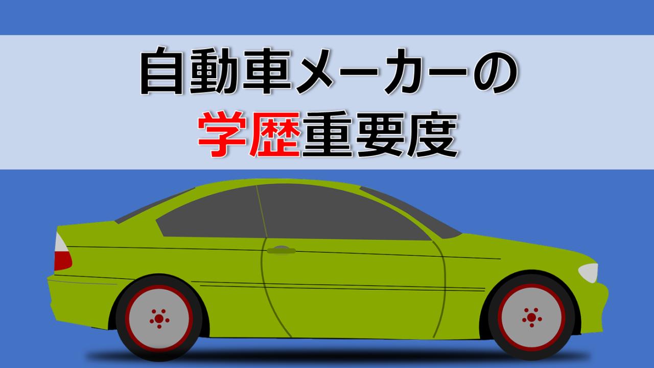 自動車メーカーへの学歴重要度