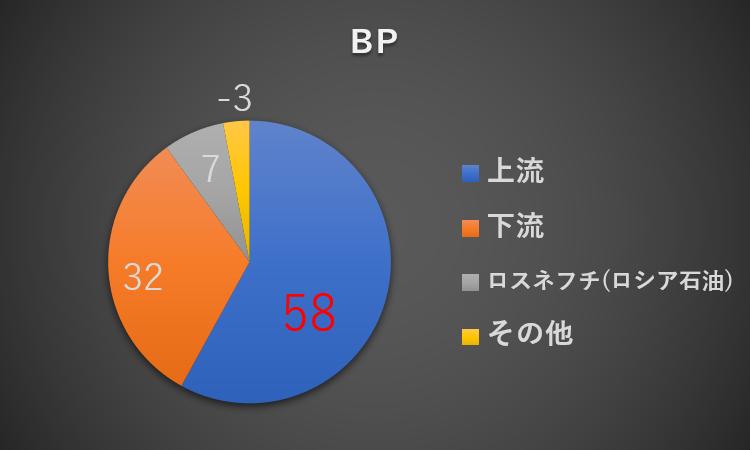 利益構成_BP_2018年度